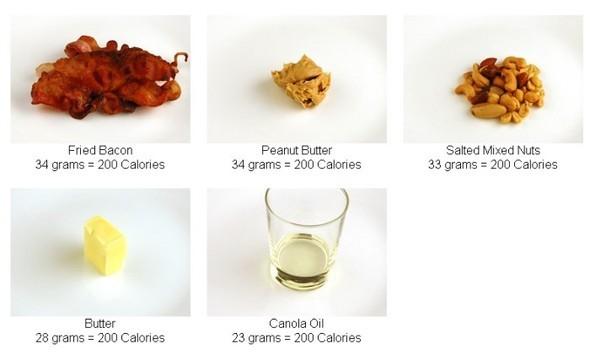 Всепо200 калорий. Изображение № 12.
