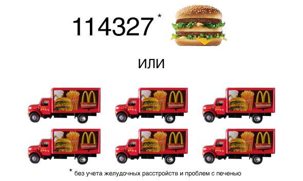 Цифра недели: 20 лет McDonalds в России. Изображение № 4.
