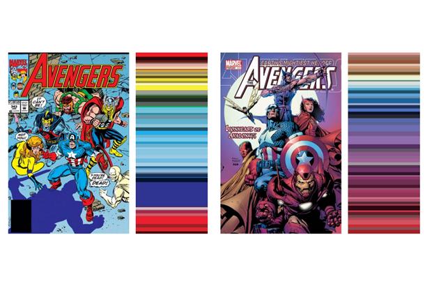 Инфографика показала палитру вкомиксах о Мстителях за 52 года . Изображение № 3.