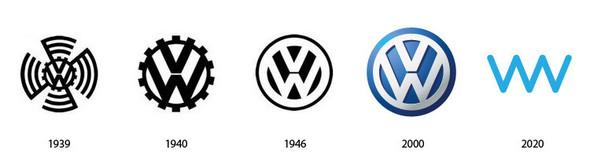 Будущее логотипов. Изображение № 11.