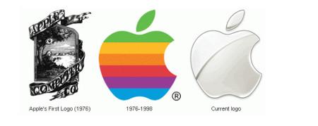 Эволюция логотипов. Изображение № 1.