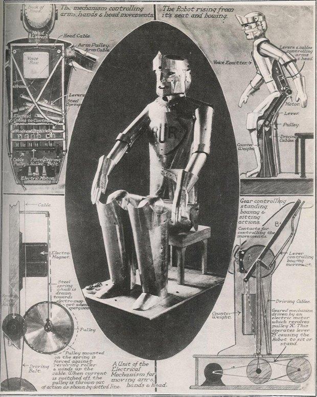 Власть роботам: Каким представляли восстание машин в 1920-х годах. Изображение №7.
