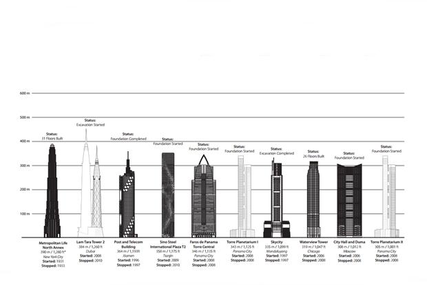 Рейтинг: самые высокие недостроенные небоскрёбы. Изображение № 2.