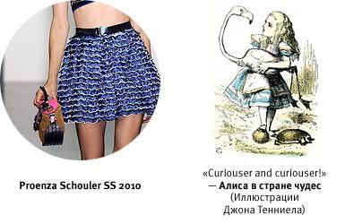 Вещь дня: юбка Filippa K. Изображение № 1.