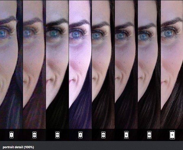 Фото: сравнение качества фотографий у восьми поколений iPhone. Изображение № 8.