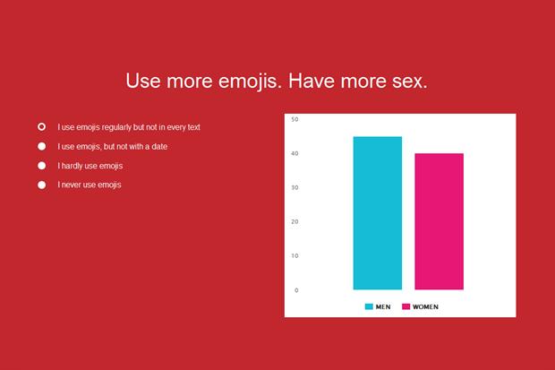 Исследование: любители эмодзи чаще занимаются сексом. Изображение № 1.