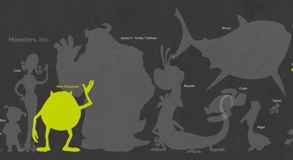 100 персонажей Pixar в полный рост. Изображение № 1.