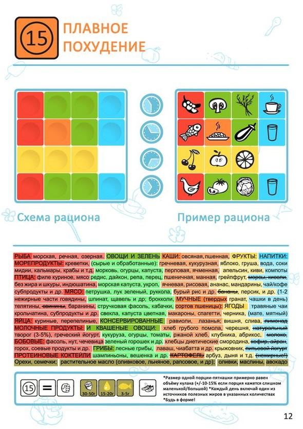 ДИЕТА ПЯТНАШКИ - креативный способ здорового питания. Изображение № 12.