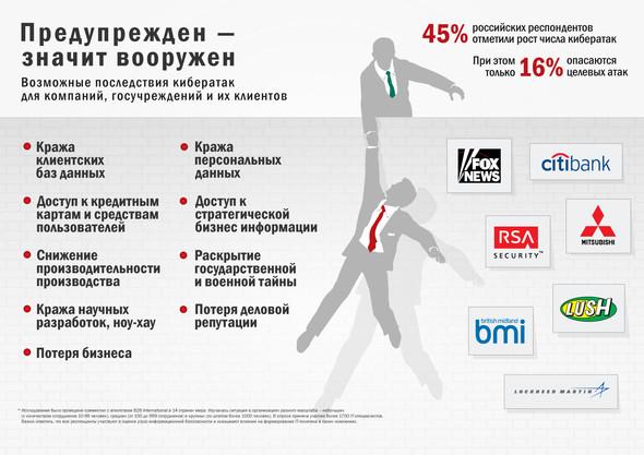 Занимательная инфографика. Изображение № 10.