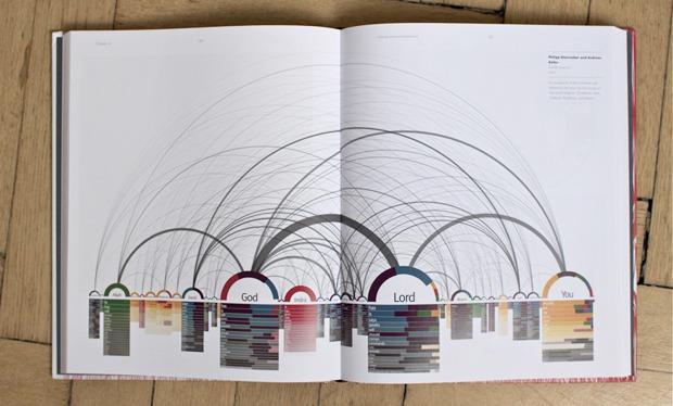 База данных: Как превратить информацию в искусство. Изображение № 11.