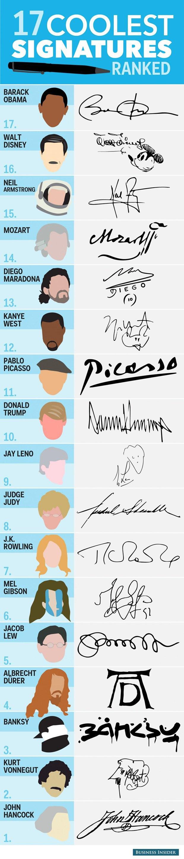 17 выдающихся подписей собрали на одной картинке. Изображение № 1.