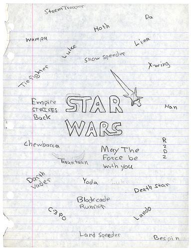 Growing Up Star Wars 1977–1985. Изображение № 11.