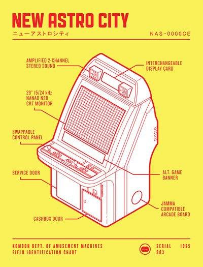 Дизайнеры создали постеры аркадных автоматов. Изображение № 3.