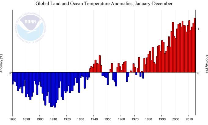 Исследование: люди до 30 лет не знали настоящего холода. Изображение № 2.