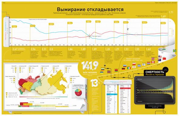 """Изображение 5. Журнал """"Инфографика"""", июньский номер.. Изображение № 5."""
