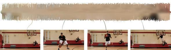 Клип дня: Баскетбольная магия и Matt & Kim. Изображение № 1.
