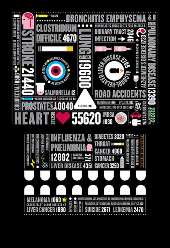 Удивительная инфографика. Актуальный тренд в дизайне. Изображение № 38.