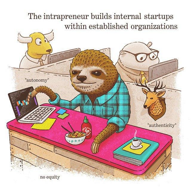 «Интрапренер создаёт стартапы внутри существующей организации». Изображение № 18.