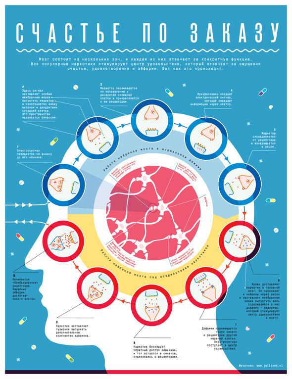 """Изображение 6. Журнал """"Инфографика"""", июньский номер.. Изображение № 6."""