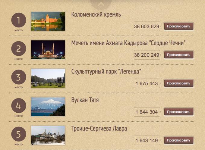 Скриншот сайта 10russia.ru. Изображение № 1.