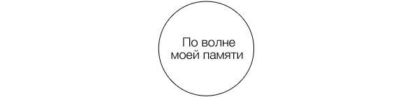 Крутится Диско: Колонка Тимофея Смирнова. Изображение № 2.