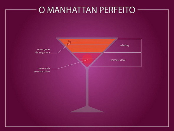 Инфографика лучших коктейлей. Изображение № 7.