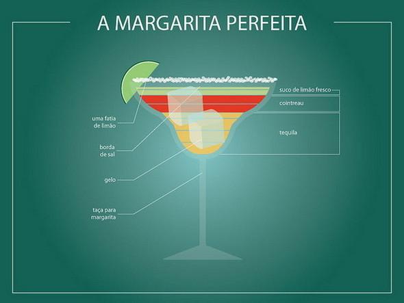 Инфографика лучших коктейлей. Изображение № 6.