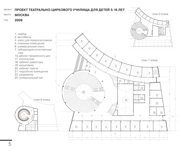 Portfolio Review / Митрофанова Лена . Изображение № 5.