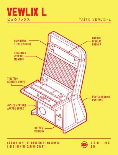 Дизайнеры создали постеры аркадных автоматов. Изображение № 4.