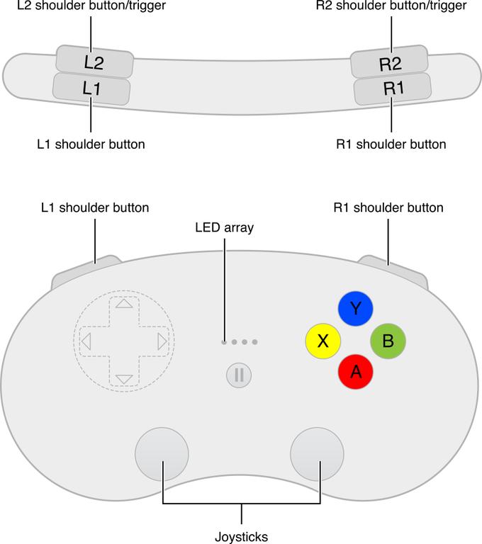 Apple представили собственные игровые контроллеры. Изображение № 2.