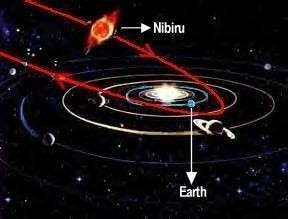 Планета Х– Nibiru (Нибиру). Изображение № 2.