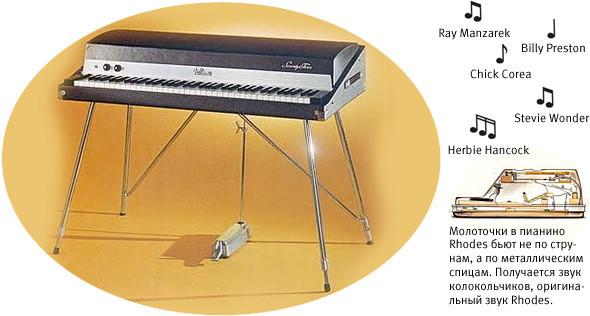 Музыкальная кухня Hot Chip. Изображение № 8.
