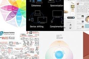Я хочу стать проектировщиком интерфейсов — что дальше?. Изображение № 30.