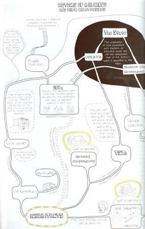 """Страницы из научных работ, опубликованных студентами """"Стрелки""""  в конце учебного года. Изображение № 16."""