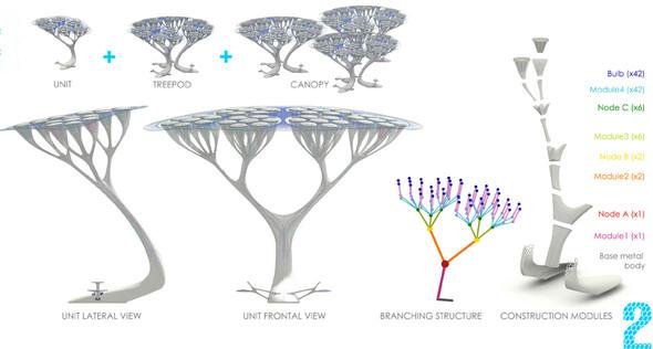 Изображение 1. Деревья - искусственные, кислород - настоящий.. Изображение № 1.