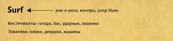 Старые песни о главном. Изображение № 6.