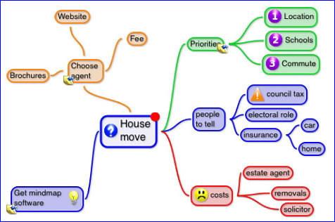 Майндмэппинг: инфографика интеллекта. Изображение № 5.