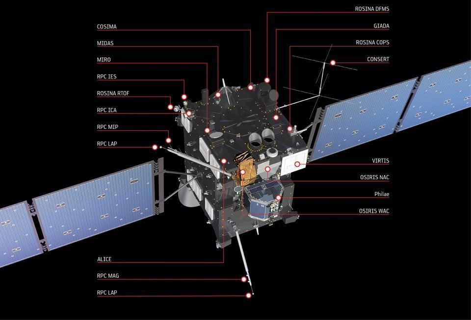 Астроном Владимир Сурдин о космических событиях, которые нельзя пропустить. Изображение № 3.