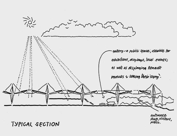 Дом для Супермена: комиксы Ле Корбюзье, Рема Колхаса и других знаменитых архитекторов. Изображение № 9.