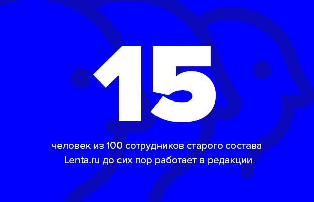 Число: сколько человек из «старой» Lenta.ru до сих пор в редакции. Изображение № 1.