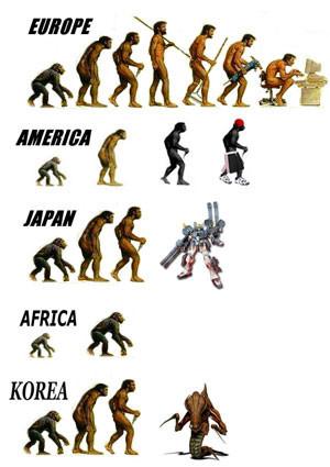 Эволюция июмор. Изображение № 4.