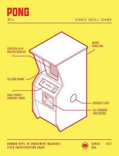 Дизайнеры создали постеры аркадных автоматов. Изображение № 5.