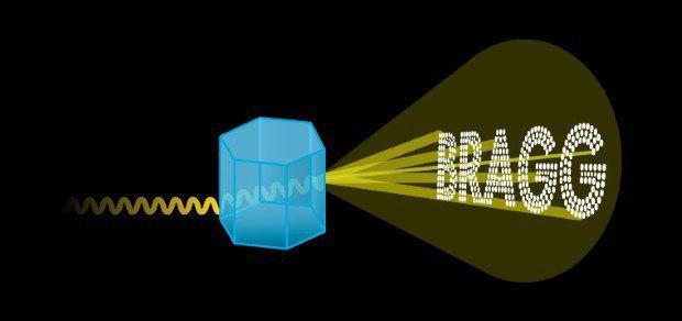 Дизайнер создал более 50 логотипов известных учёных. Изображение № 9.