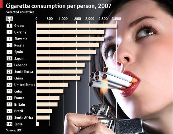 Опользе курения. Изображение № 1.