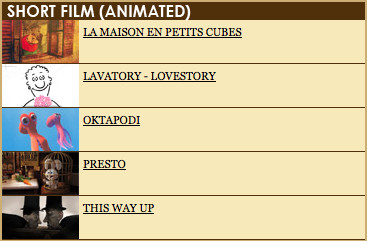 Номинанты на«Оскар» 2009. Изображение № 14.