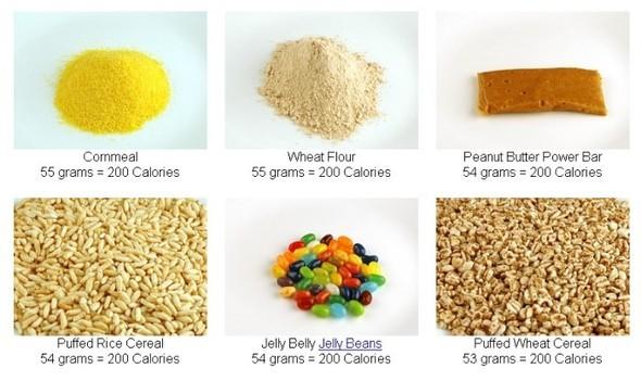Всепо200 калорий. Изображение № 8.