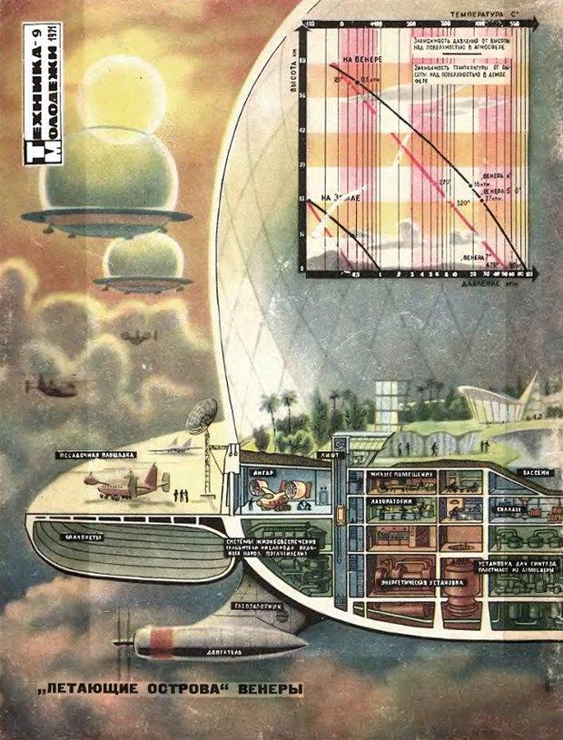 Лифт в космос  и город-плотина: Каким видели будущее в СССР. Изображение № 5.