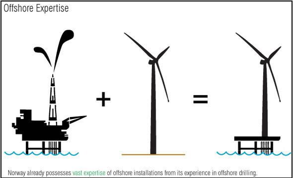Сила ветра - наше зелёное будущее. Изображение № 8.