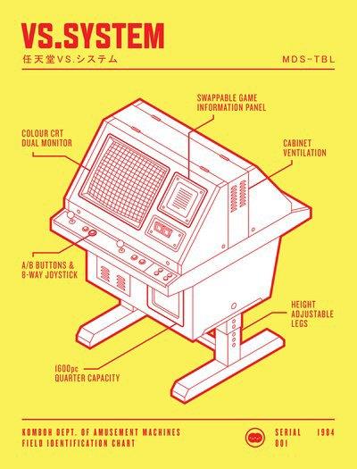 Дизайнеры создали постеры аркадных автоматов. Изображение № 1.