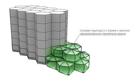 Monosota — инновационное строительство. Изображение № 3.